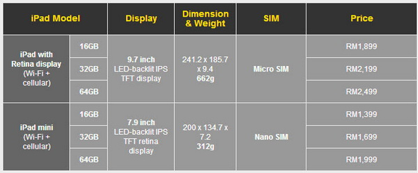 iPad Mini and iPad with Retina Display - Price List