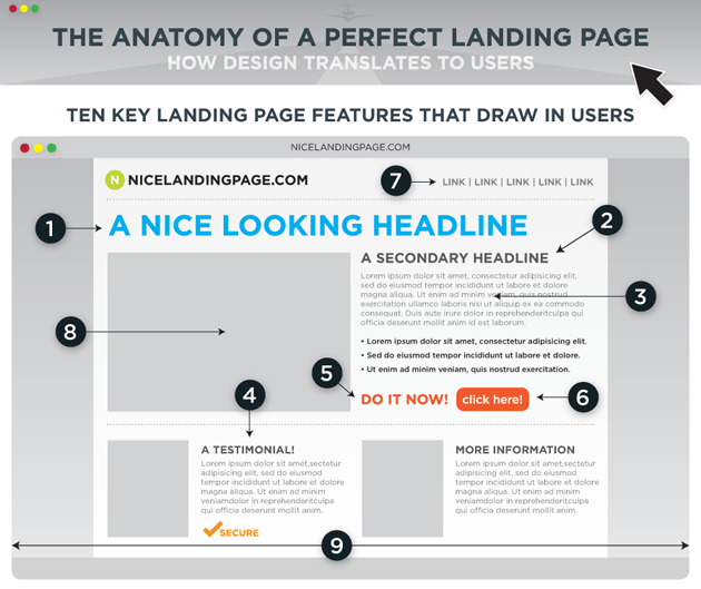 Formstack-Landing-Page-Infographic