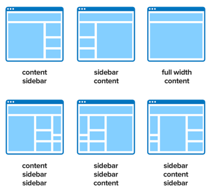 Genesis Framework 6 layouts