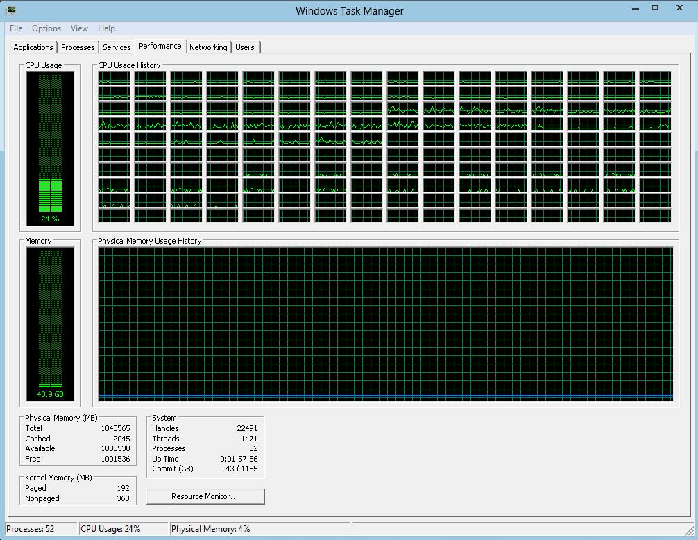 3568.Windows-7-CPU-Usage-History_3E37E697
